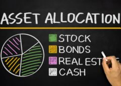 Asset mix: Breaking down all of the assets inside a portfolio